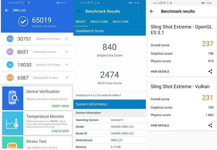 Huawei 2019 характеристики