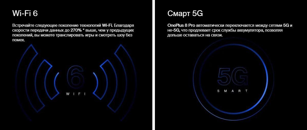 OnePlus 8 Pro поддержка 5G
