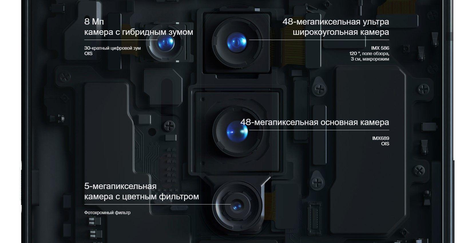OnePlus 8 Pro основные камеры