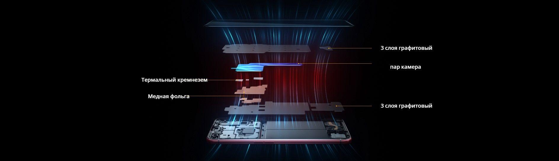 Realme X50 Pro система охлаждения
