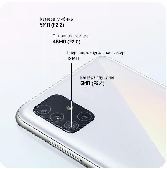 Samsung Galaxy A51 расположение камер