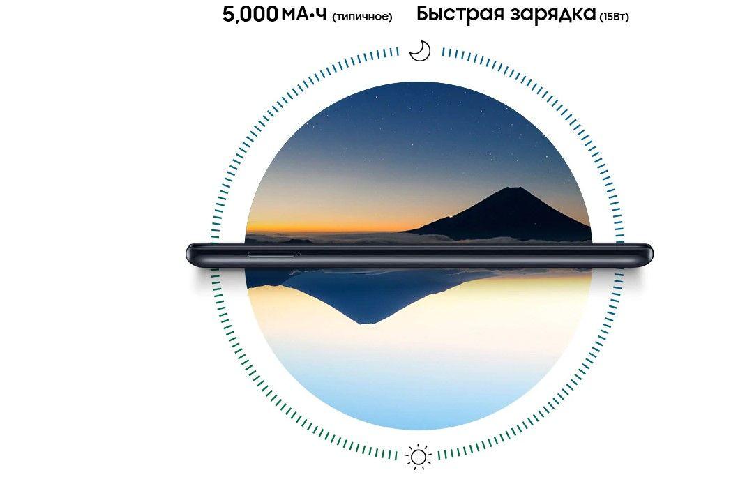 Samsung Galaxy M11 аккумулятор