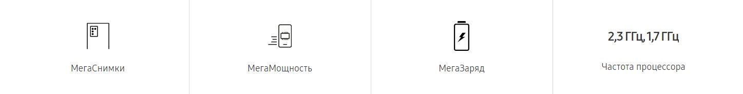 Samsung Galaxy M31 характеристики