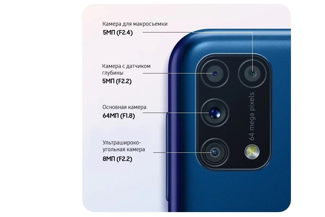 Samsung Galaxy M31 основная камера