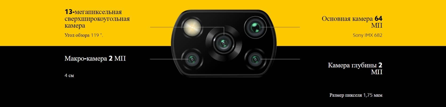 Xiaomi Poco X3 NFC основные камеры
